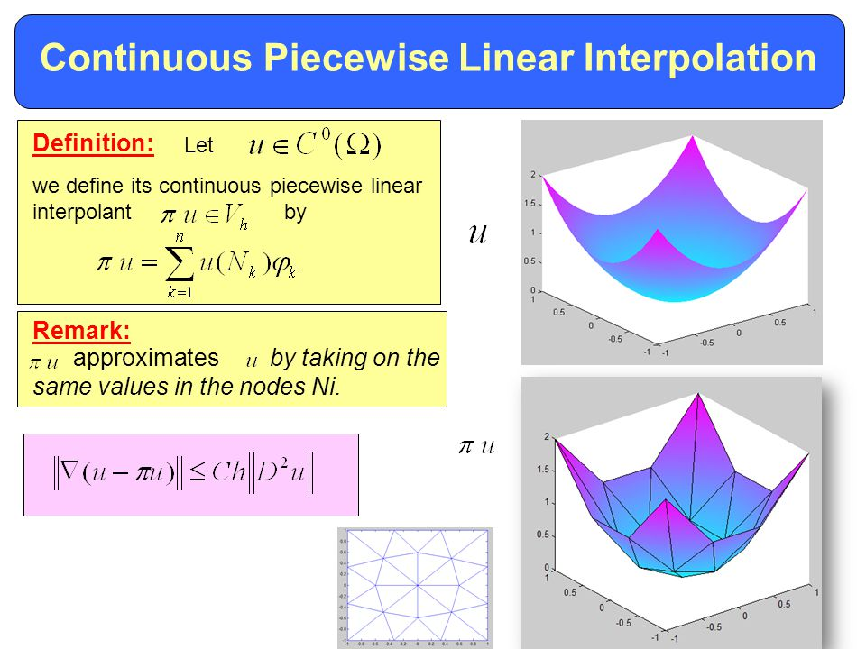 Remark: Continuous Piecewise Linear Interpolation Definition: we define its continuous piecewise linear interpolant by Let approximates by taking on the same values in the nodes Ni.