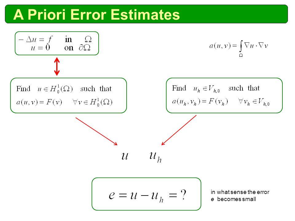 A Priori Error Estimates in what sense the error e becomes small