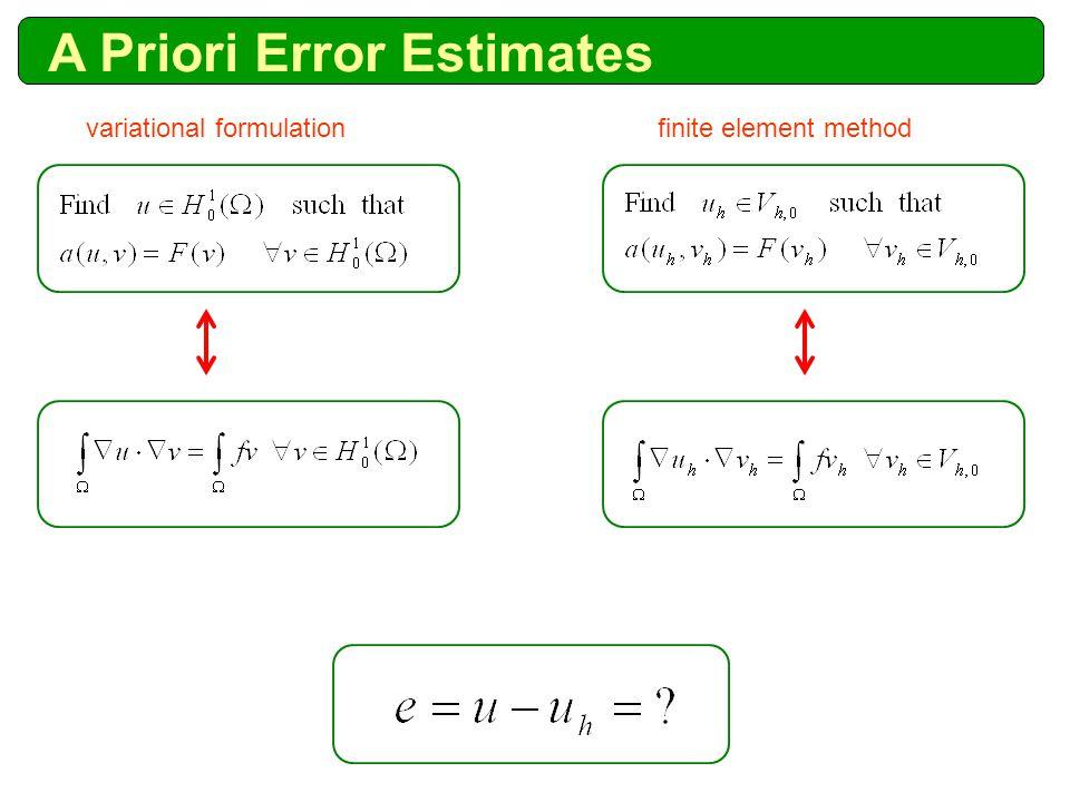 A Priori Error Estimates variational formulationfinite element method