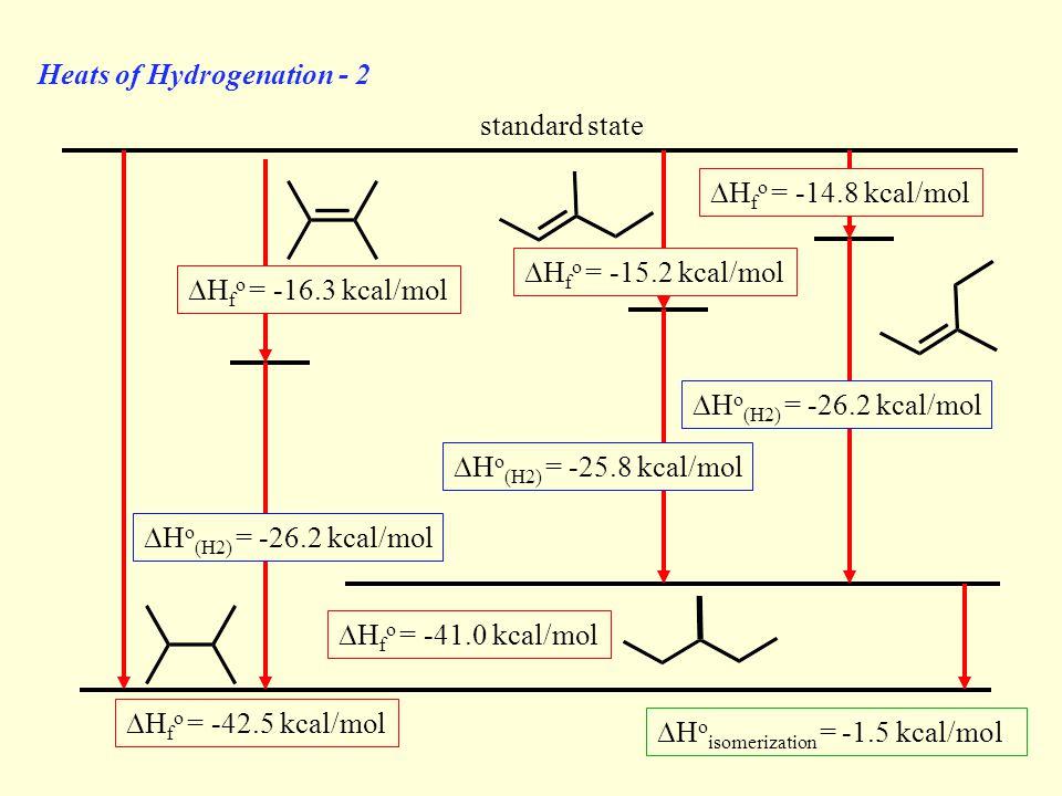 Heats of Hydrogenation-2 standard state  H f o = -16.3 kcal/mol  H f o = -15.2 kcal/mol  H f o = -14.8 kcal/mol  H f o = -41.0 kcal/mol  H o (H2) = -25.8 kcal/mol  H o (H2) = -26.2 kcal/mol  H f o = -42.5 kcal/mol  H o (H2) = -26.2 kcal/mol  H o isomerization = -1.5 kcal/mol