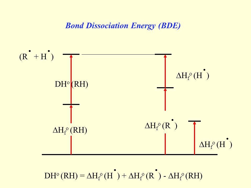 DH o (RH) (R. + H. ) BDE  H f o (RH)  H f o (R. )  H f o (H. ) Bond Dissociation Energy (BDE)  H f o (H. ) DH o (RH) =  H f o (H. ) +  H f o (R.