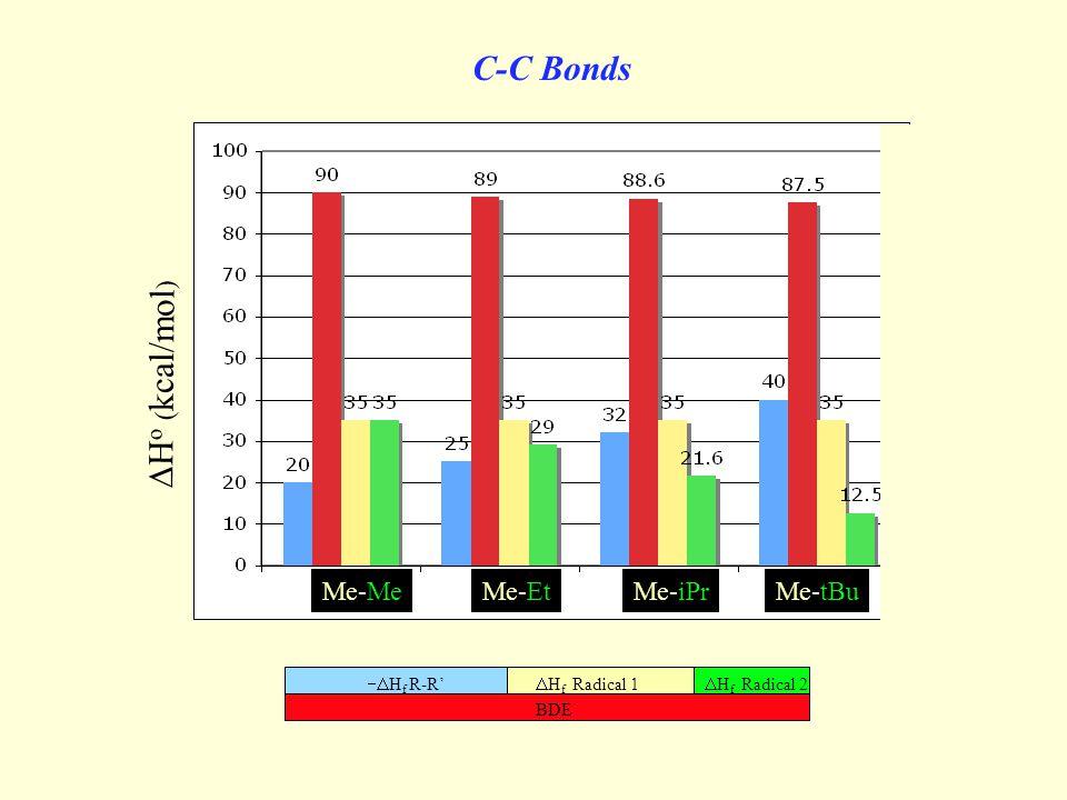 C-C Bonds BDE  H f R-R'  H f Radical 1  H f Radical 2  H o ( kcal/mol ) Me-MeMe-EtMe-iPrMe-tButBu-tBu