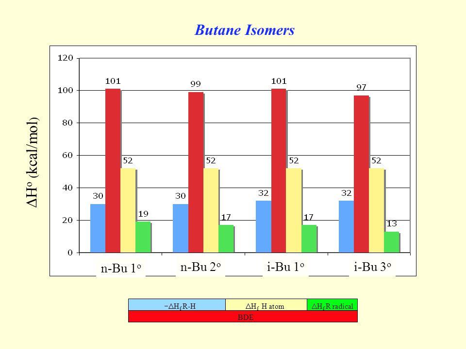 Butane Isomers BDE  H f R-H  H f H atom  H f R radical n-Bu 1 o n-Bu 2 o i-Bu 1 o i-Bu 3 o  H o ( kcal/mol )