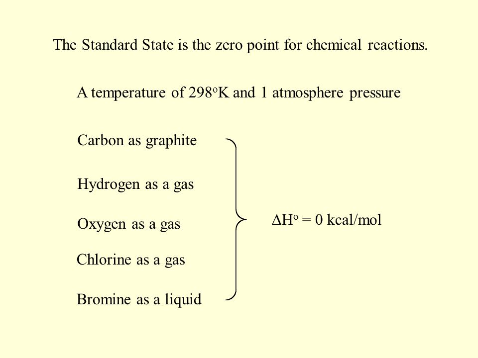 Standard State The Standard State is the zero point for chemical reactions.
