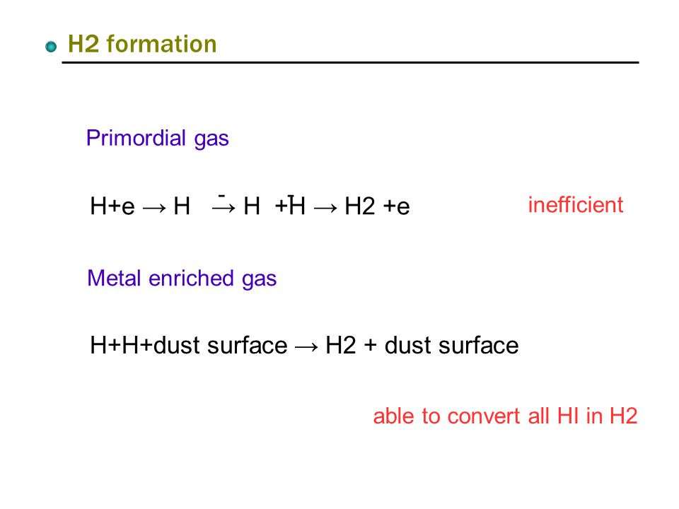 H2 formation Primordial gas H+e → H → H +H → H2 +e inefficient -- Metal enriched gas H+H+dust surface → H2 + dust surface able to convert all HI in H2