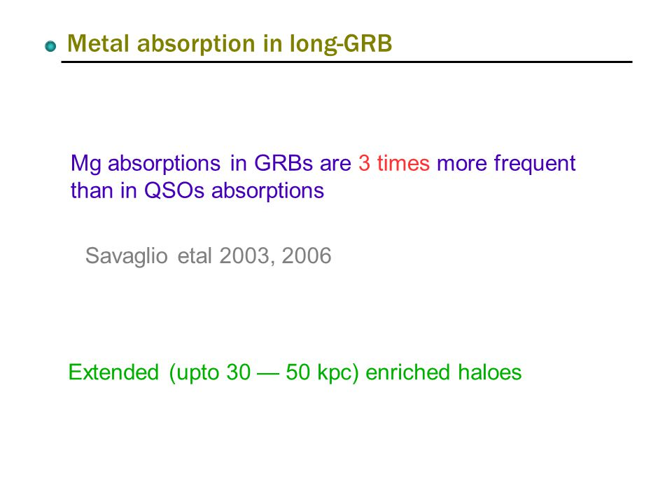 Metal absorption in long-GRB Mg absorptions in GRBs are 3 times more frequent than in QSOs absorptions Savaglio etal 2003, 2006 Extended (upto 30 — 50
