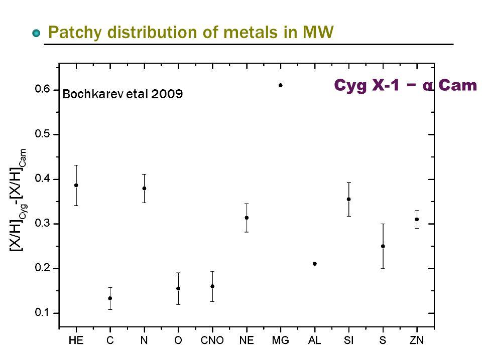 Patchy distribution of metals in MW Bochkarev etal 2009 Cyg X-1 − α Cam