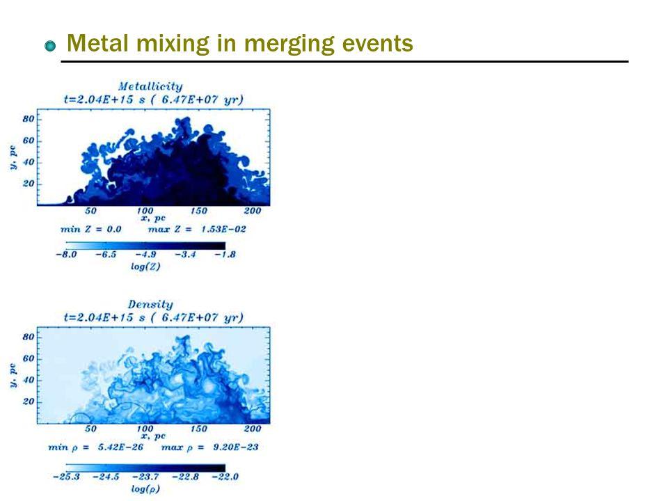 Metal mixing in merging events