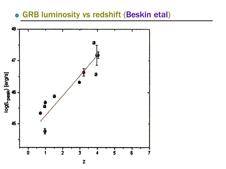 GRB luminosity vs redshift (Beskin etal)