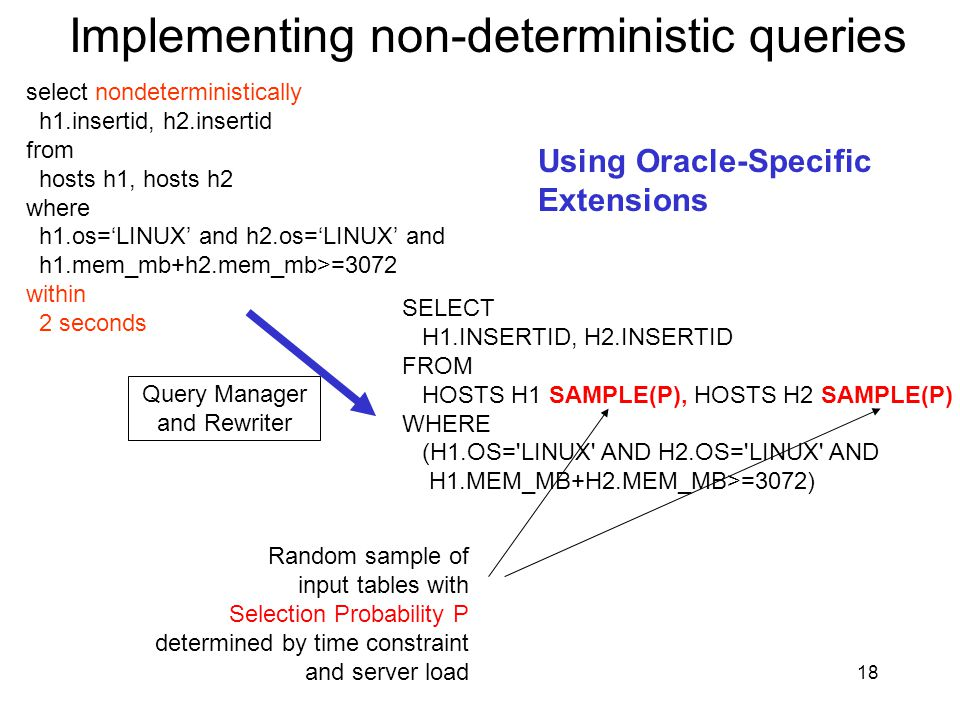 18 Implementing non-deterministic queries select nondeterministically h1.insertid, h2.insertid from hosts h1, hosts h2 where h1.os='LINUX' and h2.os='LINUX' and h1.mem_mb+h2.mem_mb>=3072 within 2 seconds SELECT H1.INSERTID, H2.INSERTID FROM HOSTS H1 SAMPLE(P), HOSTS H2 SAMPLE(P) WHERE (H1.OS= LINUX AND H2.OS= LINUX AND H1.MEM_MB+H2.MEM_MB>=3072) Query Manager and Rewriter Random sample of input tables with Selection Probability P determined by time constraint and server load Using Oracle-Specific Extensions