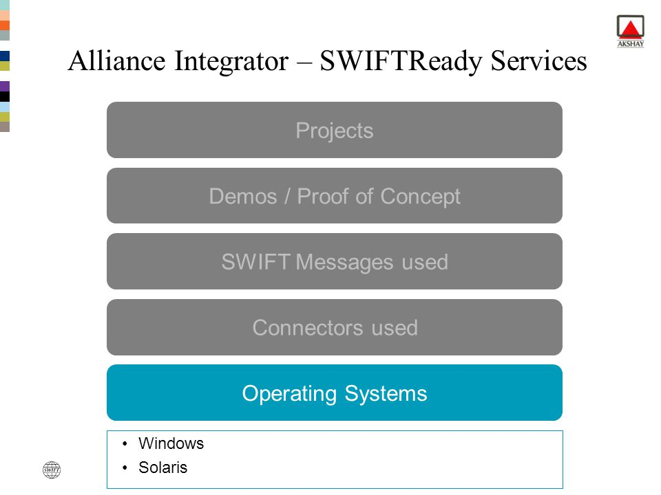 Add more value Alliance Integrator – SWIFTReady Services Projects Windows Solaris Demos / Proof of Concept SWIFT Messages used Connectors used Operati