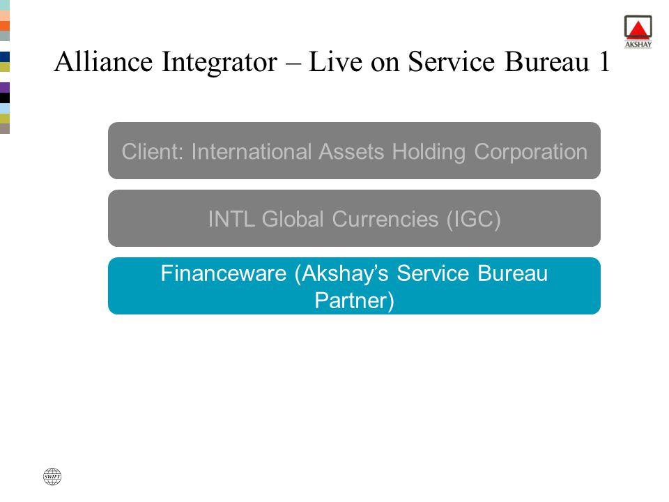 Client: International Assets Holding Corporation INTL Global Currencies (IGC) Financeware (Akshay's Service Bureau Partner) Alliance Integrator – Live