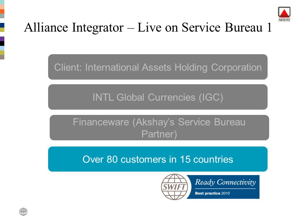 Client: International Assets Holding Corporation INTL Global Currencies (IGC) Alliance Integrator – Live on Service Bureau 1 Over 80 customers in 15 c