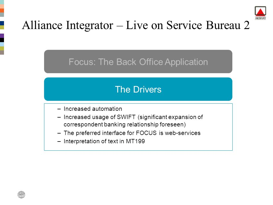 Add more value Focus: The Back Office Application –Increased automation –Increased usage of SWIFT (significant expansion of correspondent banking rela