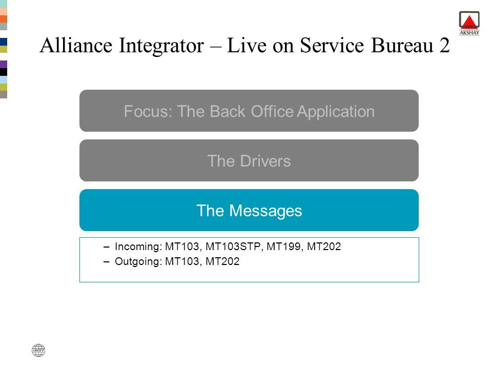 Focus: The Back Office Application The Drivers The Messages Alliance Integrator – Live on Service Bureau 2 Add more value –Incoming: MT103, MT103STP,