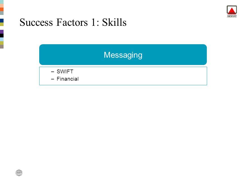Add more value Messaging –SWIFT –Financial Success Factors 1: Skills