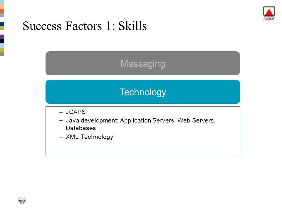 Add more value Messaging –JCAPS –Java development: Application Servers, Web Servers, Databases –XML Technology Technology Success Factors 1: Skills