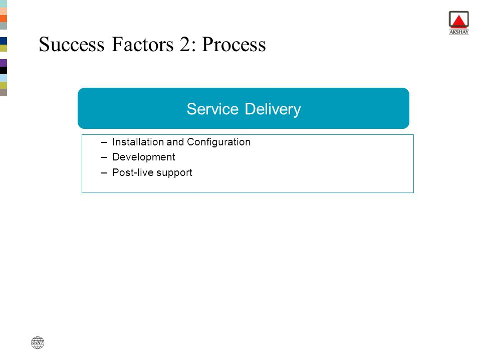 Add more value Service Delivery –Installation and Configuration –Development –Post-live support Success Factors 2: Process