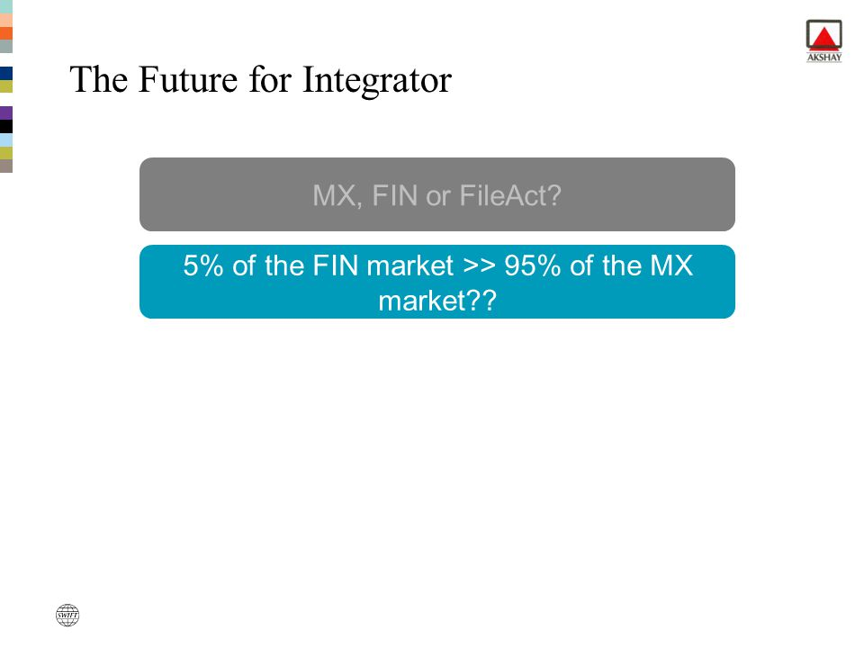 MX, FIN or FileAct? 5% of the FIN market >> 95% of the MX market?? The Future for Integrator