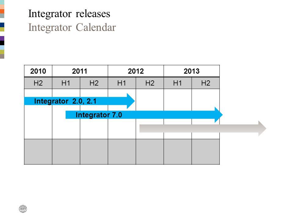 2010201120122013 H2H1H2H1H2H1H2 Integrator 2.0, 2.1 Integrator 7.0 Integrator releases Integrator Calendar
