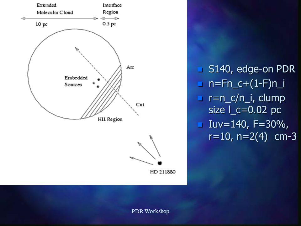 PDR Workshop total H density [CI] 609 μm & ¹³CO 2-1