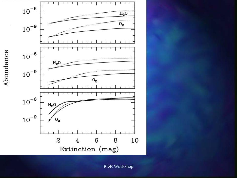 H 2 emission n Fluorescence: UV – Vis – IR Diagnostic for Iuv/n H No collisional de-excitation if density less than 10^4 cm-3 (same for multiple pumping) n Scaling: I F /Iuv (Rn H /Iuv,N H ) and N H (Rn H /Iuv,Av) n Also pure rotational line emission