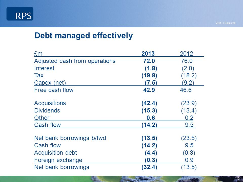 2013 Results 16 AAP Results 2013 2012 Fee income (£m's)127.2 133.9 (5%) Underlying profit (£m's) 10.0 15.2 (34%) Margin (%) 7.9 11.3