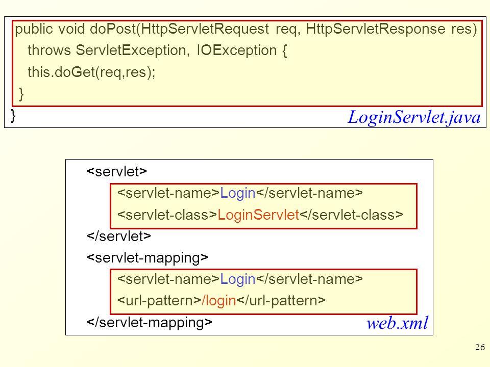 26 public void doPost(HttpServletRequest req, HttpServletResponse res) throws ServletException, IOException { this.doGet(req,res); } LoginServlet.java Login LoginServlet Login /login web.xml