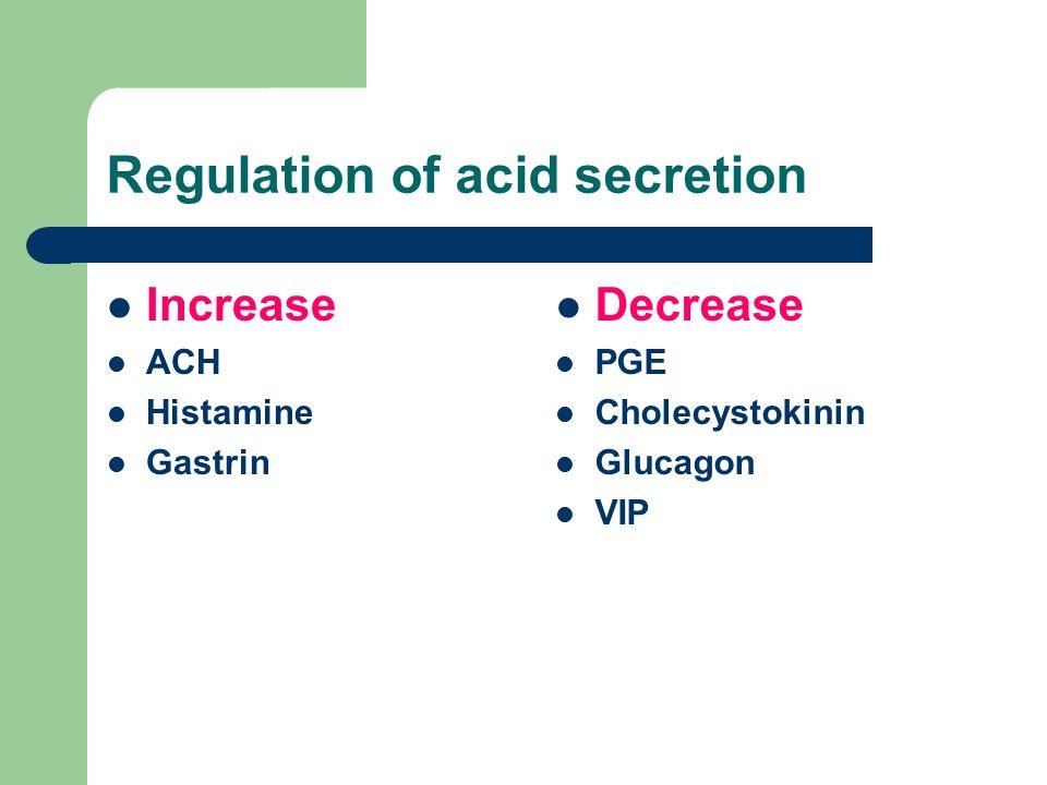 Treatment Eradication of HP (seropositive DU & GU) Acid suppression (DU) PPIs H2-blockers Antiacids Enhancing mucosal defenses (GU, DU) Sucralfate