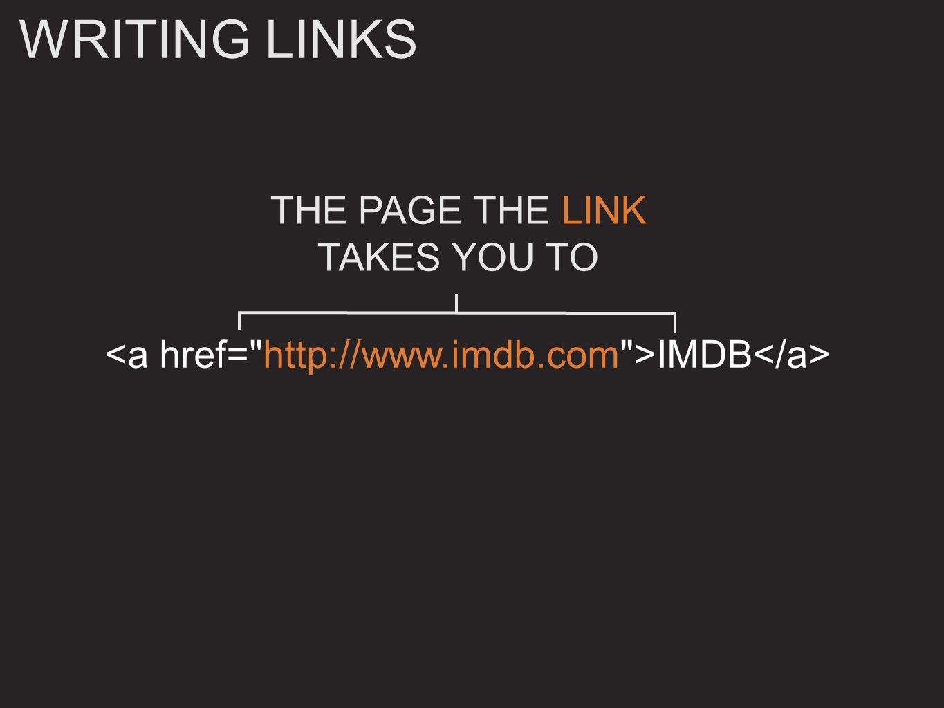 WRITING LINKS IMDB THE PAGE THE LINK TAKES YOU TO THE TEXT THE USER CLICKS ON