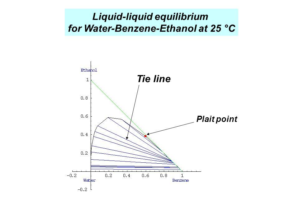 Tie line Plait point Liquid-liquid equilibrium for Water-Benzene-Ethanol at 25 °C