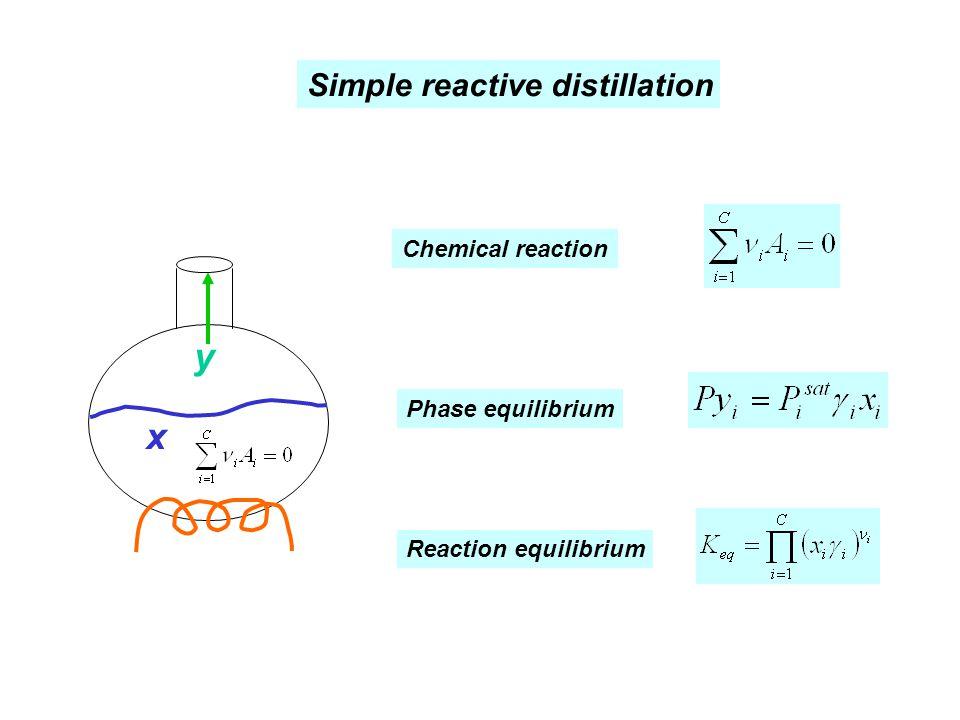 Simple reactive distillation x y Chemical reaction Phase equilibrium Reaction equilibrium