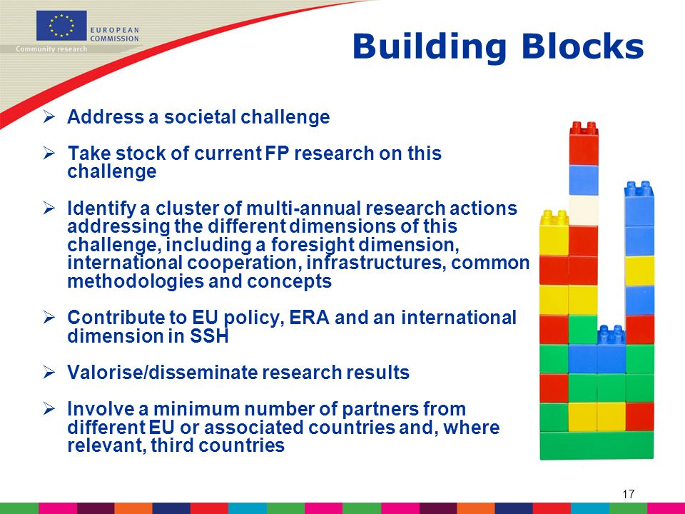 17 Building Blocks  Address a societal challenge  Take stock of current FP research on this challenge  Identify a cluster of multi-annual research actions addressing the different dimensions of this challenge, including a foresight dimension, international cooperation, infrastructures, common methodologies and concepts  Contribute to EU policy, ERA and an international dimension in SSH  Valorise/disseminate research results  Involve a minimum number of partners from different EU or associated countries and, where relevant, third countries