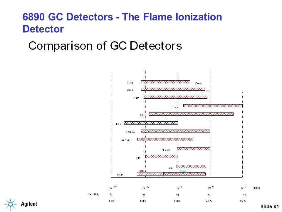Slide #12 6890 GC Detectors - The Flame Ionization Detector