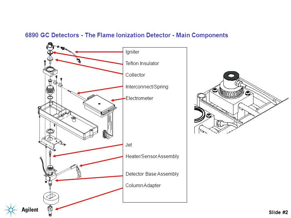 Slide #13 6890 GC Detectors - The Flame Ionization Detector