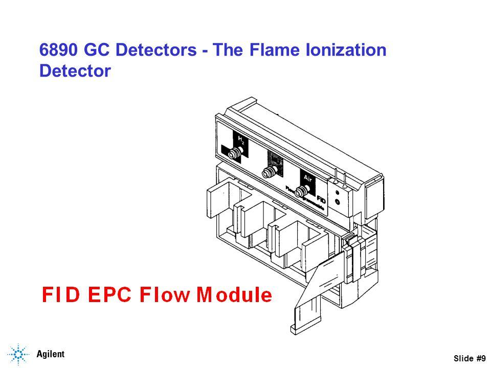 Slide #10 6890 GC Detectors - The Flame Ionization Detector 6890 EPC Module Original Design New Detector Mini-fold