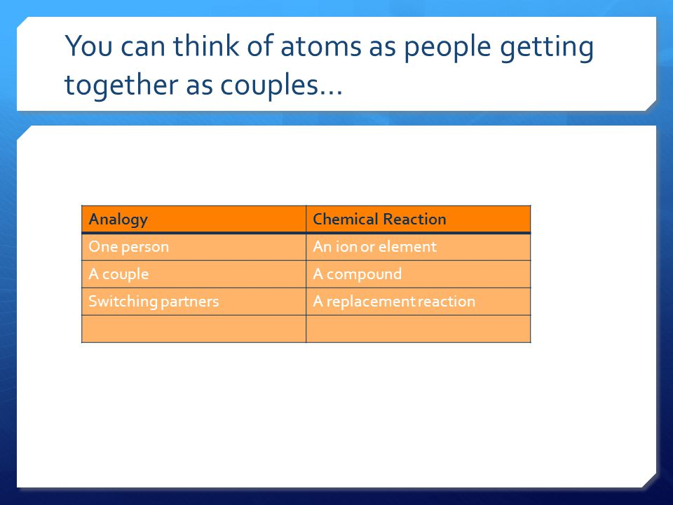 You can think of atoms as people getting together as couples...