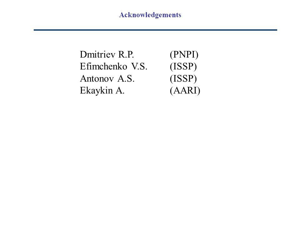 Acknowledgements Dmitriev R.P.(PNPI) Efimchenko V.S.(ISSP) Antonov А.S.(ISSP) Еkaykin А.(AARI)
