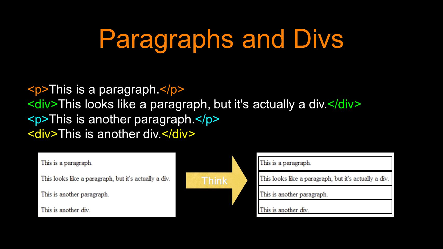 Paragraphs and Divs This is a paragraph. This looks like a paragraph, but it s actually a div.