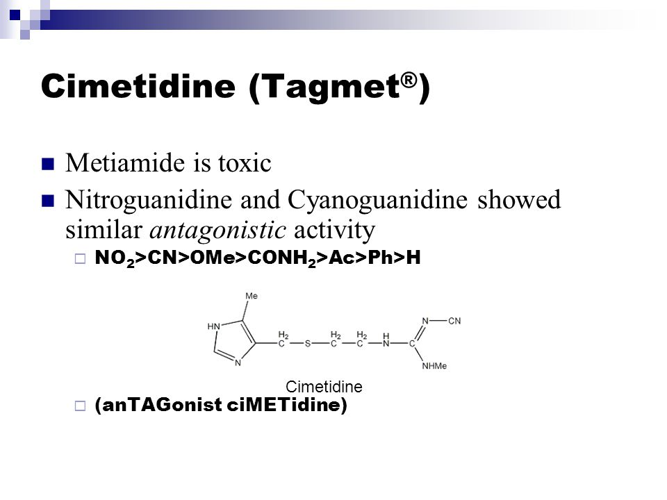 Cimetidine (Tagmet ® ) Metiamide is toxic Nitroguanidine and Cyanoguanidine showed similar antagonistic activity  NO 2 >CN>OMe>CONH 2 >Ac>Ph>H  (anT