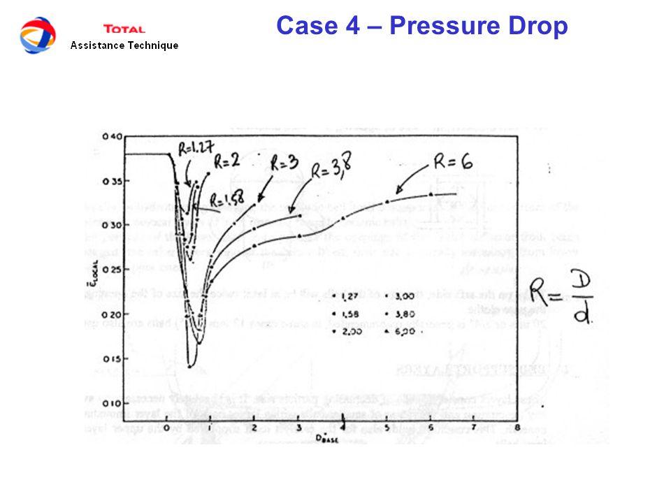 Case 4 – Pressure Drop