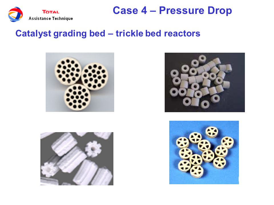 Catalyst grading bed – trickle bed reactors