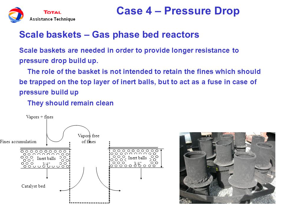 Case 4 – Pressure Drop Scale baskets – Gas phase bed reactors Scale baskets are needed in order to provide longer resistance to pressure drop build up.
