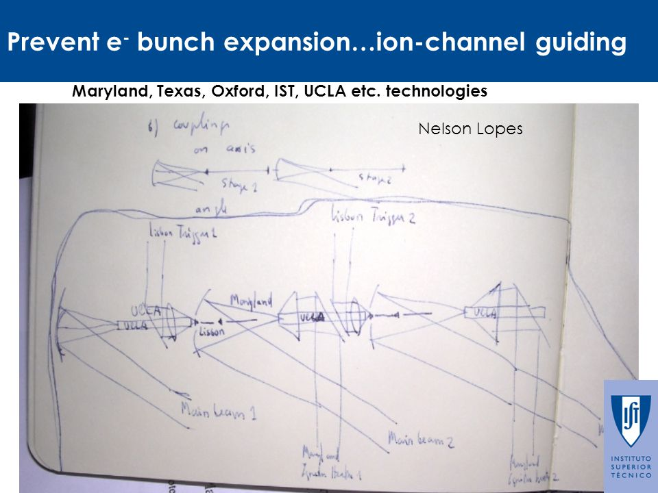 Prevent e - bunch expansion…ion-channel guiding Maryland, Texas, Oxford, IST, UCLA etc.