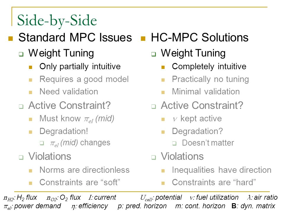 Side-by-Side Standard MPC Issues  Weight Tuning Only partially intuitive Requires a good model Need validation  Active Constraint.