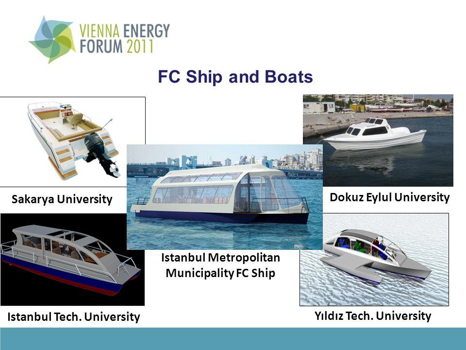 FC Ship and Boats Sakarya University Istanbul Tech.