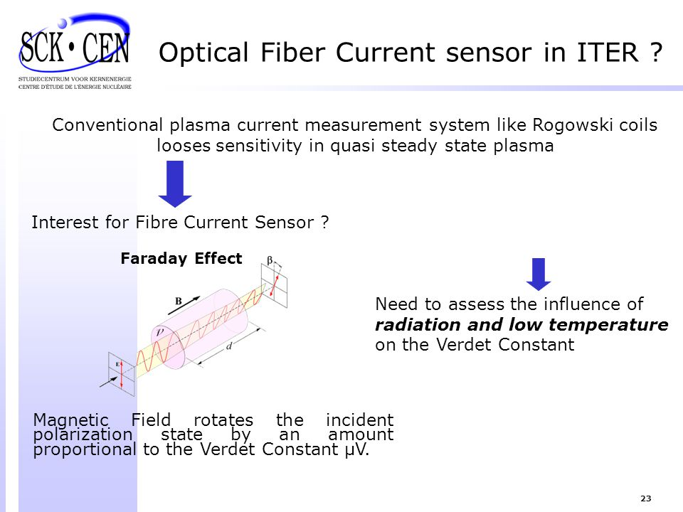 23 Optical Fiber Current sensor in ITER ? Conventional plasma current measurement system like Rogowski coils looses sensitivity in quasi steady state