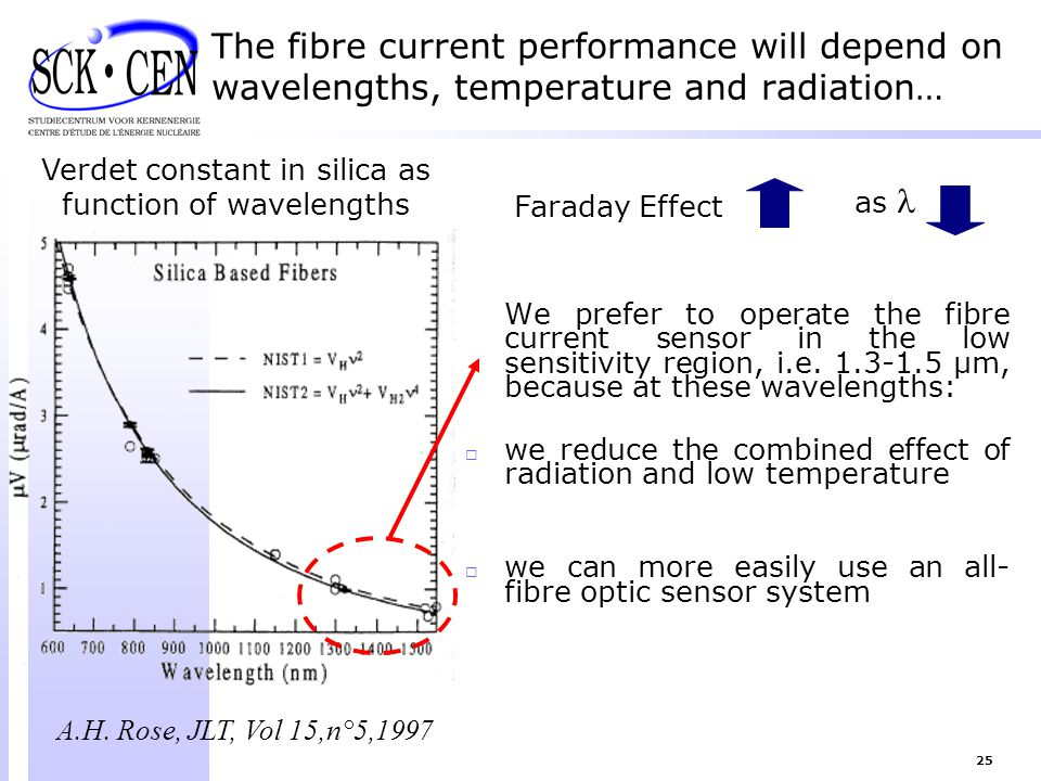 25 The fibre current performance will depend on wavelengths, temperature and radiation… We prefer to operate the fibre current sensor in the low sensi
