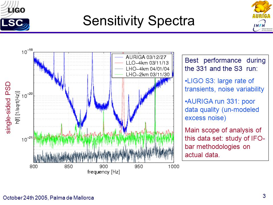 3 Sensitivity Spectra single-sided PSD Best performance during the 331 and the S3 run: LIGO S3: large rate of transients, noise variability AURIGA run 331: poor data quality (un-modeled excess noise) Main scope of analysis of this data set: study of IFO- bar methodologies on actual data.