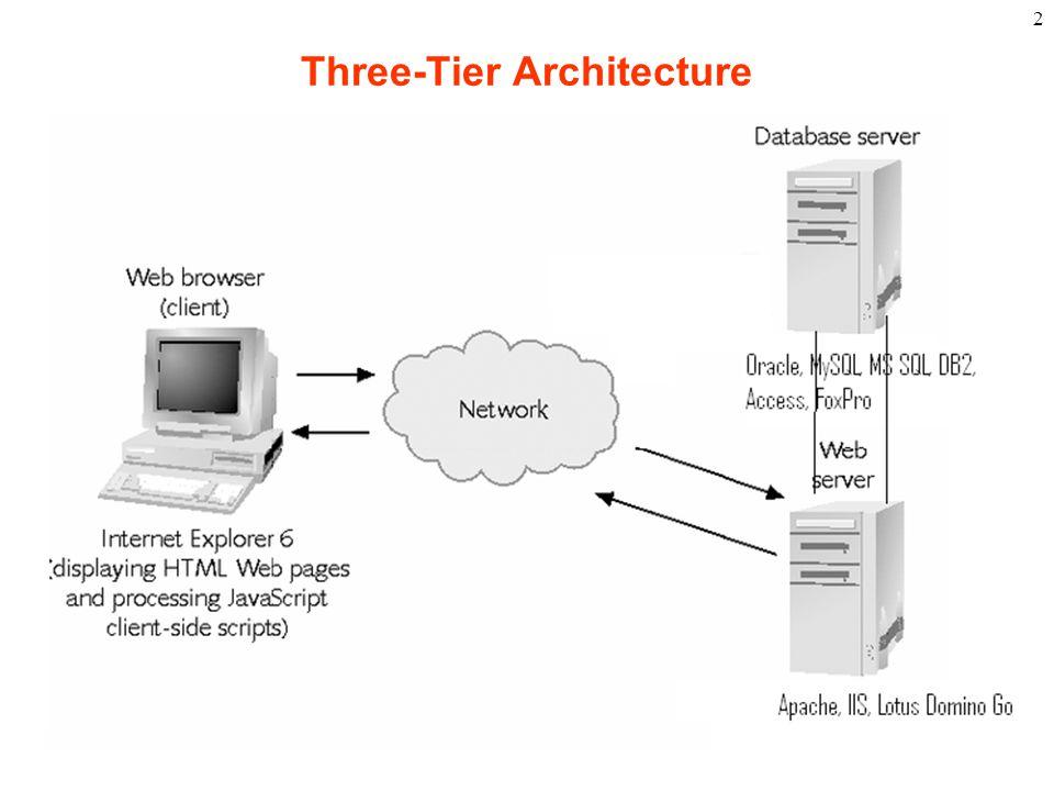 2 Three-Tier Architecture